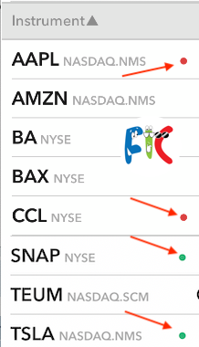 interactive-brokers-red-green-dots.png