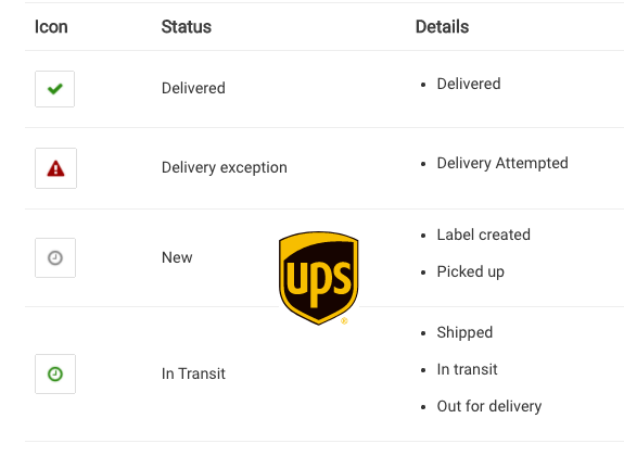 Ups Shipping Statuses Tracking Details